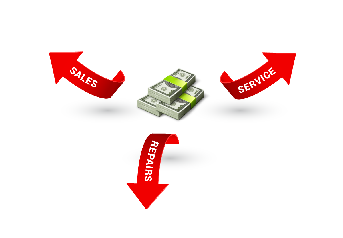 Are You Letting Revenue Slip Through Your Service Department?