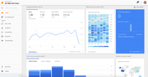 Google Analytics Dashboard Report