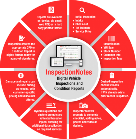 InspectionNotes diagram